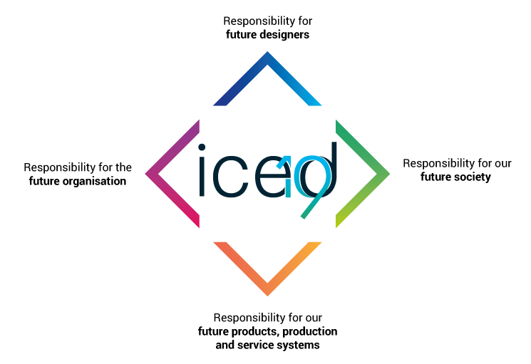 The Themes for the ICED19 Conference • ICED 19 Conference